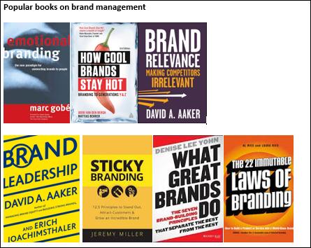 Brand Management 4